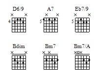 Aprenda a tocar Desde que o samba é samba é assim